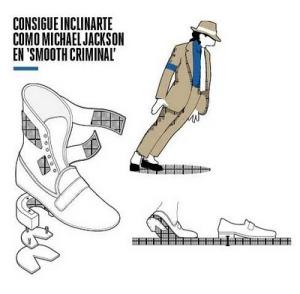 Así se encajaba el zapato con el clavo del suelo